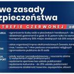 strefa czerwona 150x150 - Nowe obostrzenia wzwiązku zpandemią COVID-19