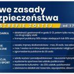 strefa zolta 150x150 - Nowe obostrzenia wzwiązku zpandemią COVID-19